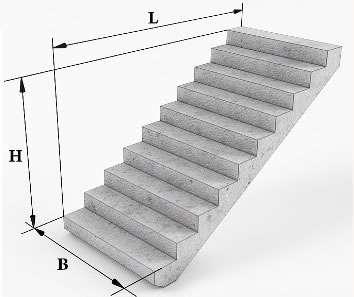 Лестничные марши ступени площадки