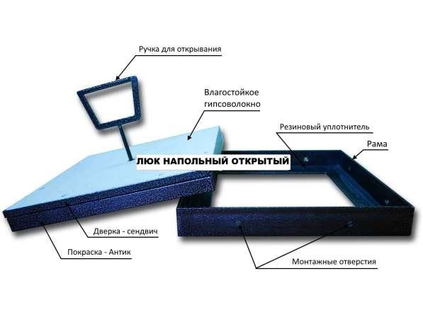 Напольные люки со съемной крышкой незаполняемый 600*600*50