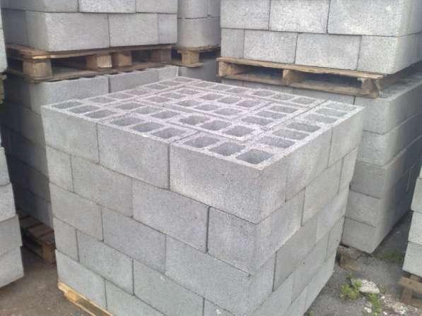 Реализация строительных материалов
