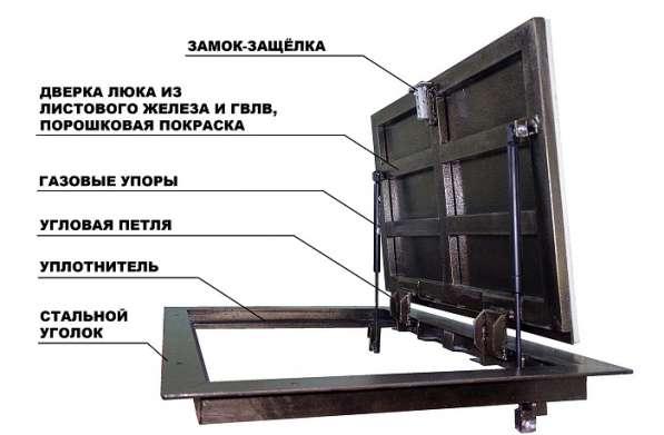 Напольный люк с газовыми амортизаторами 600*600