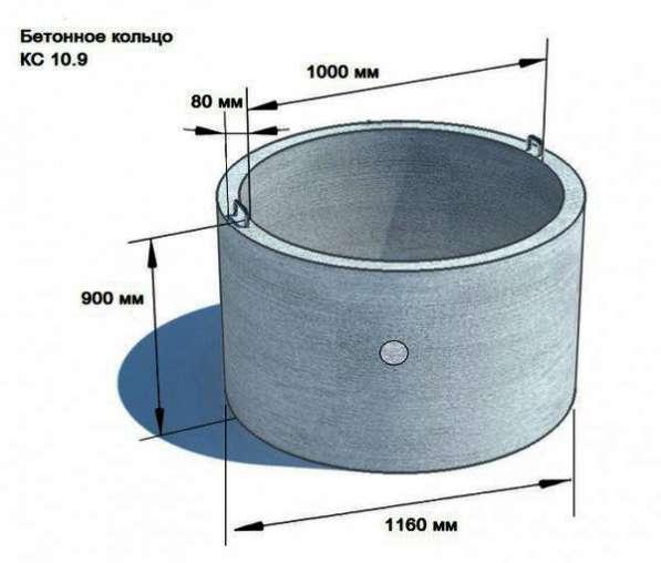 размер железобетонных колец
