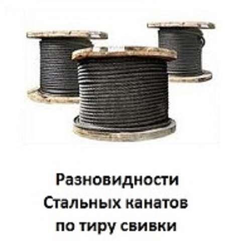 Разновидности стальных канатов по типу свивки