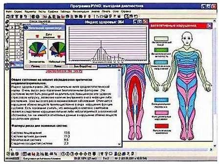 Компьютерное обследование всего организма