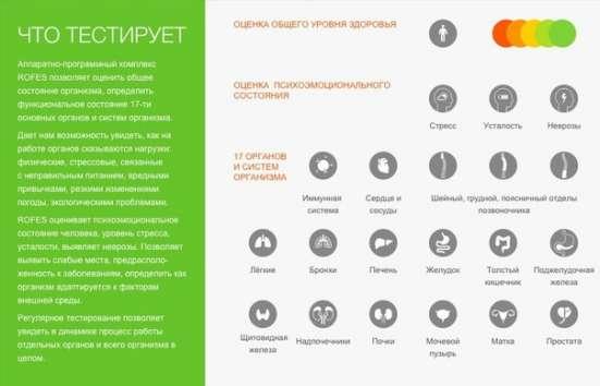VIP-ROFES Программно-Аппаратный комплекс
