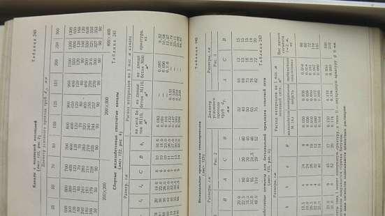Книга справочник по теплоснабжению и вентиляции в Саратове Фото 1